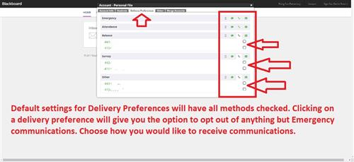 Blackboard Communicate Delivery Options