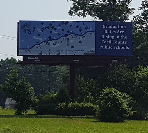 CCST Interactive Media Students Design Graduation Billboard